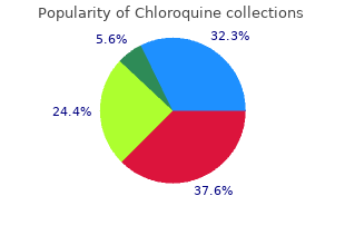 discount chloroquine 250mg without a prescription