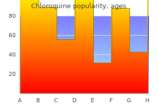 cost of chloroquine